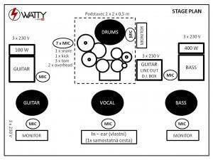stage plan 4watty